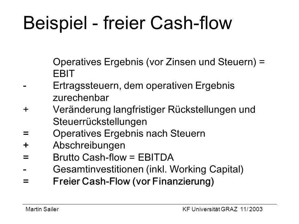 Martin SailerKF Universität GRAZ 11/ 2003 Beispiel - freier Cash-flow Operatives Ergebnis (vor Zinsen und Steuern) = EBIT -Ertragssteuern, dem operati