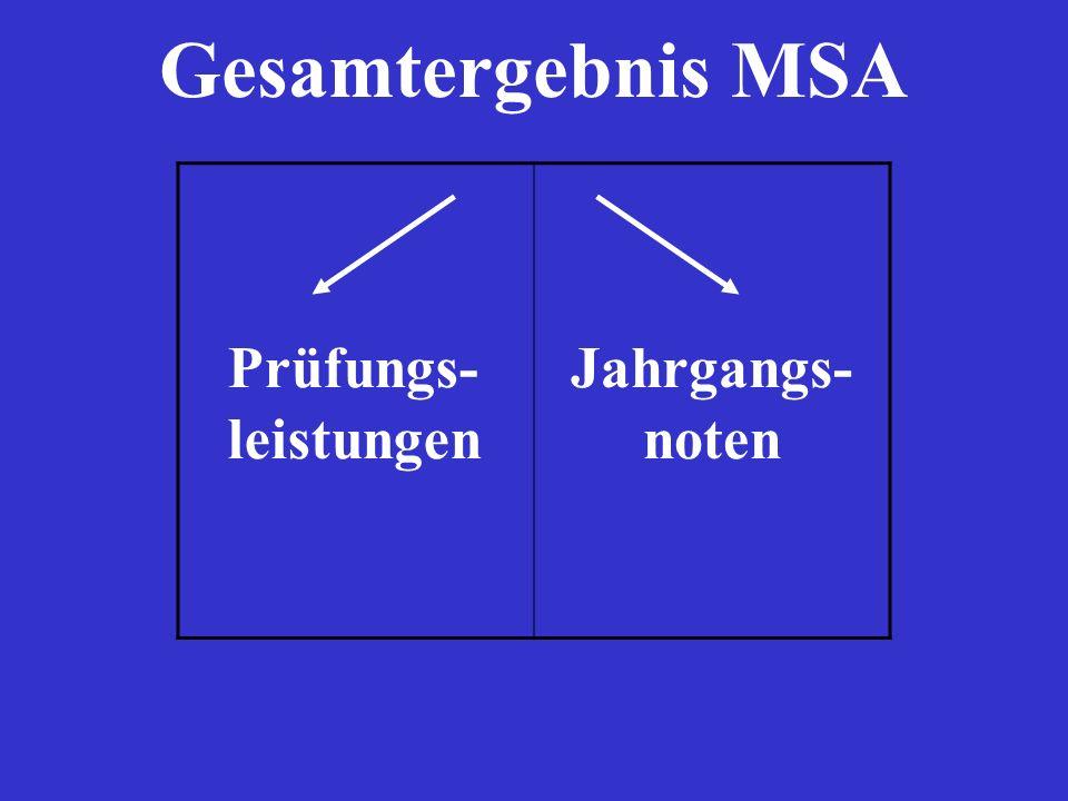 Gesamtergebnis MSA Prüfungs- leistungen Jahrgangs- noten