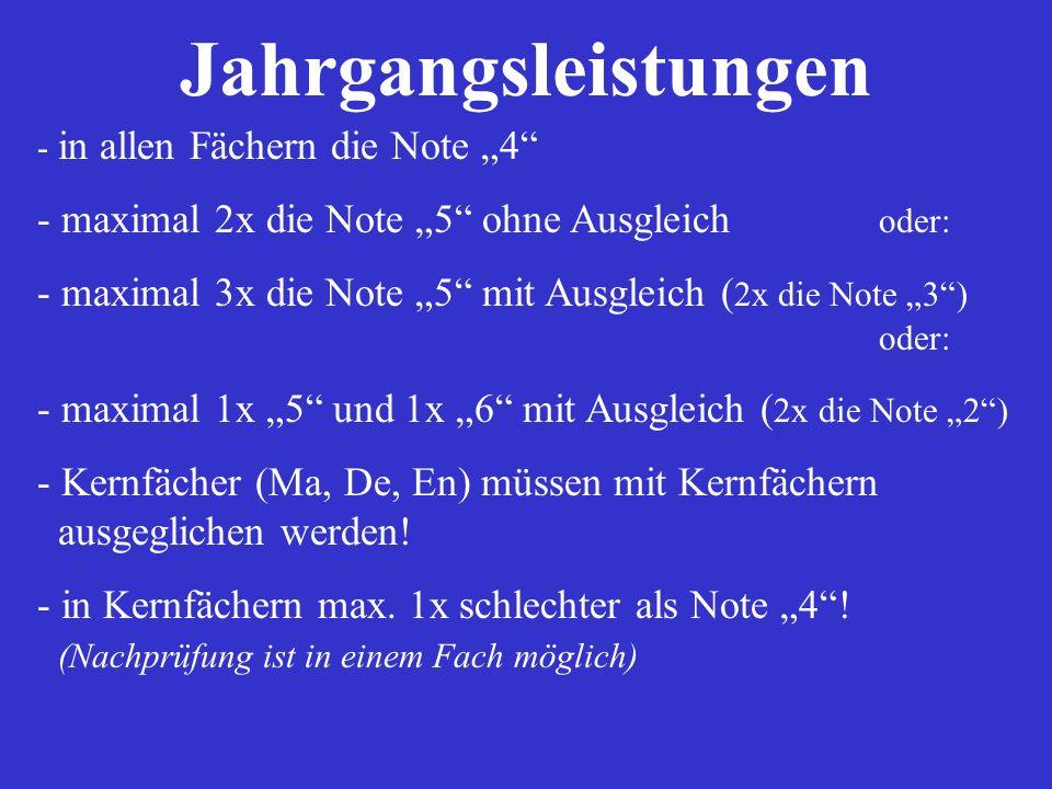 Jahrgangsleistungen - in allen Fächern die Note 4 - maximal 2x die Note 5 ohne Ausgleich oder: - maximal 3x die Note 5 mit Ausgleich ( 2x die Note 3)