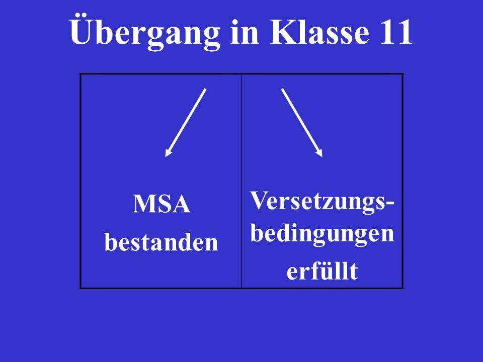 Übergang in Klasse 11 MSA bestanden Versetzungs- bedingungen erfüllt