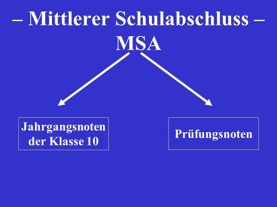 – Mittlerer Schulabschluss – MSA Jahrgangsnoten der Klasse 10 Prüfungsnoten