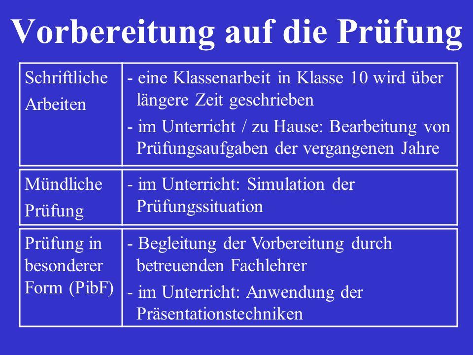 Zeitplan der Prüfungen - I Bis 23.10.2013Beantragung der PibF bis 27.09.2013Beantragung der Einzelprüfung 24.,25.,26.,28.