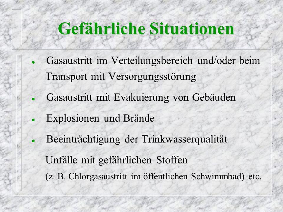 Referenzen.Mehr als 50 Störfälle in Deutschland und Italien.