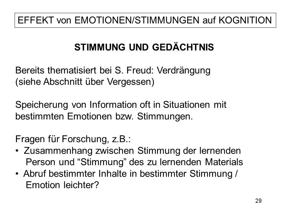 29 STIMMUNG UND GEDÄCHTNIS Bereits thematisiert bei S. Freud: Verdrängung (siehe Abschnitt über Vergessen) Speicherung von Information oft in Situatio