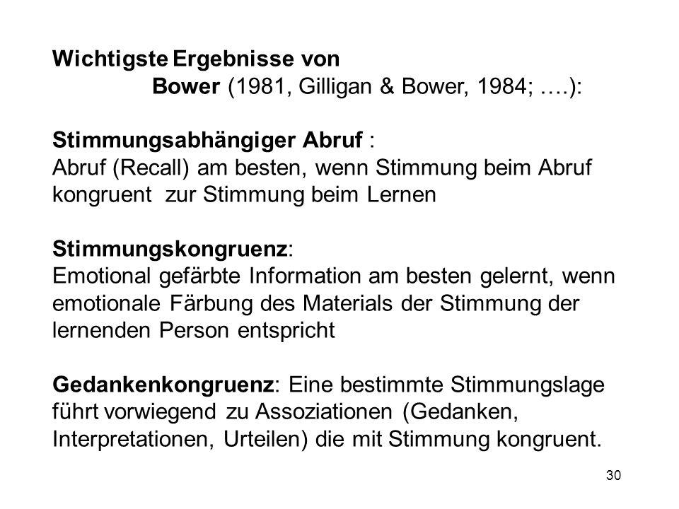 30 Wichtigste Ergebnisse von Bower (1981, Gilligan & Bower, 1984; ….): Stimmungsabhängiger Abruf : Abruf (Recall) am besten, wenn Stimmung beim Abruf