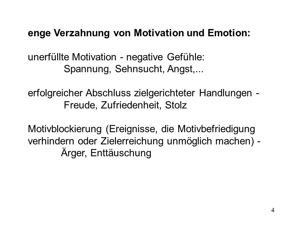 5 FUNKTIONEN von Emotionen hauptsächliche Funktion: momentane Motivation mit Realität in Einklang zu bringen Vermittlungsfunktion mit Ziel, optimale Verhaltensreaktionen auf bedeutsames Ereignis (z.B.