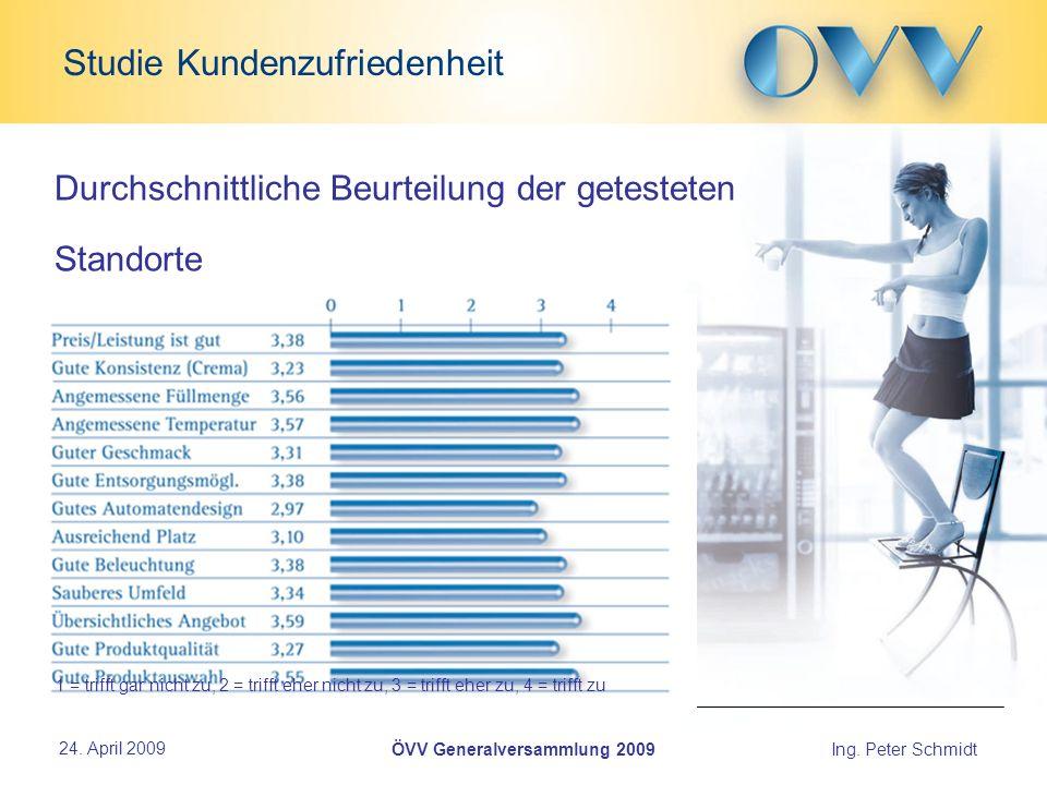 24. April 2009Ing. Peter Schmidt Studie Kundenzufriedenheit ÖVV Generalversammlung 2009 Durchschnittliche Beurteilung der getesteten Standorte 1 = tri