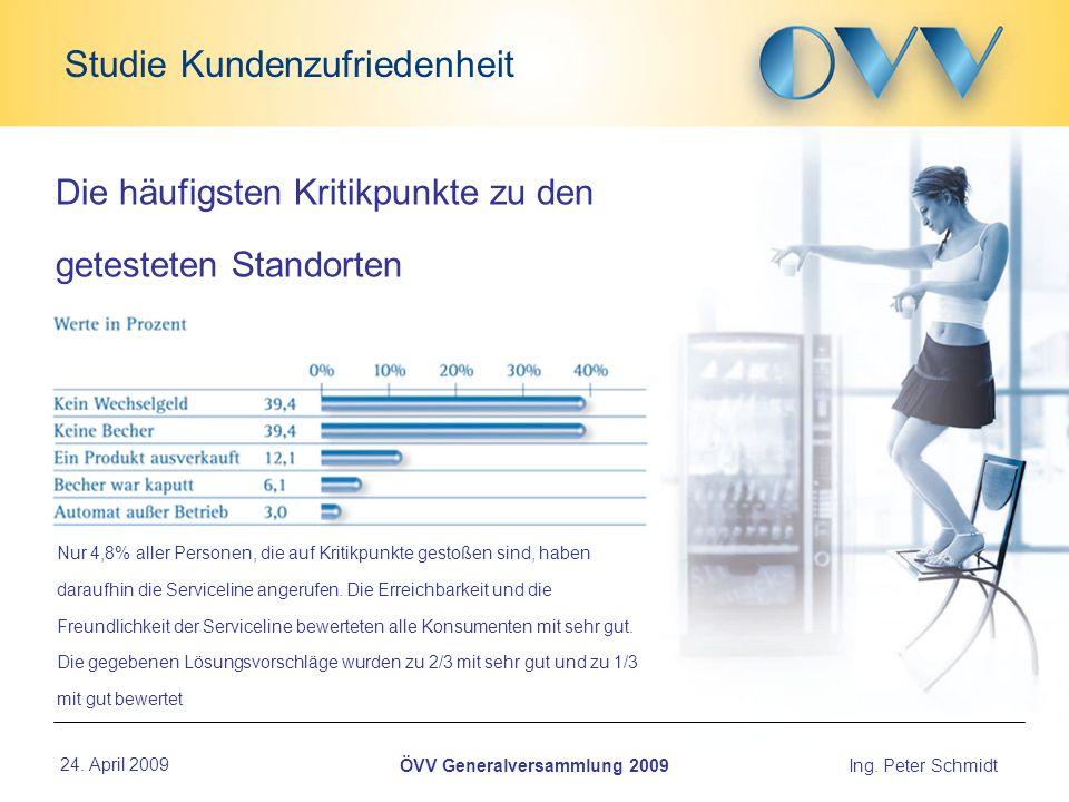 24. April 2009Ing. Peter Schmidt Studie Kundenzufriedenheit ÖVV Generalversammlung 2009 Die häufigsten Kritikpunkte zu den getesteten Standorten Nur 4