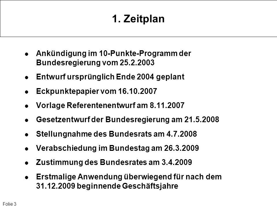 Folie 3 1. Zeitplan Ankündigung im 10-Punkte-Programm der Bundesregierung vom 25.2.2003 Entwurf ursprünglich Ende 2004 geplant Eckpunktepapier vom 16.