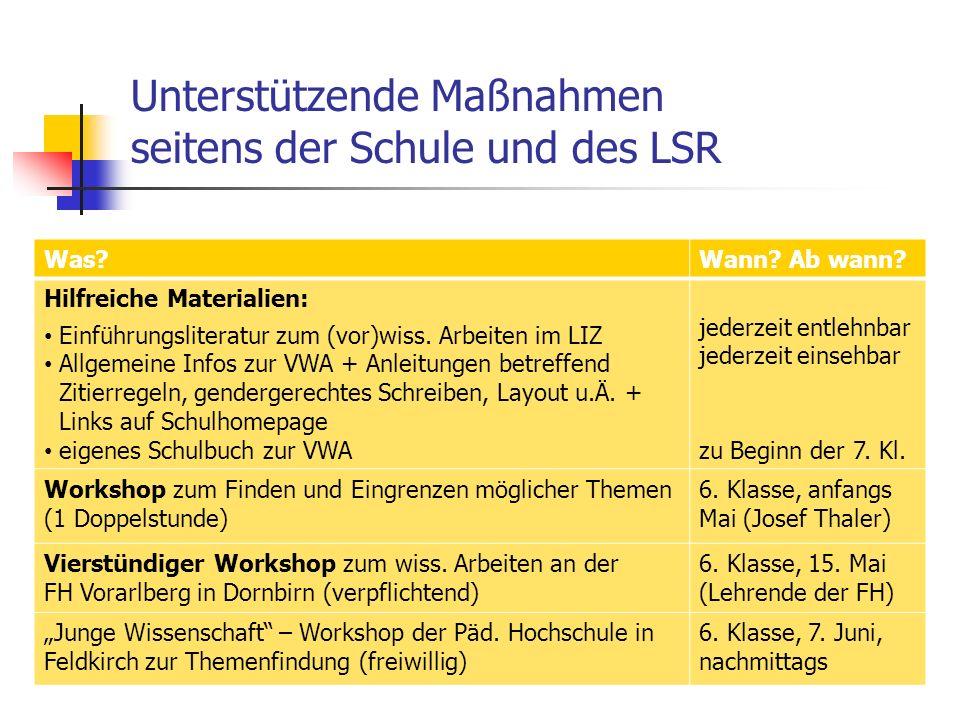 Unterstützende Maßnahmen seitens der Schule und des LSR Was?Wann? Ab wann? Hilfreiche Materialien: Einführungsliteratur zum (vor)wiss. Arbeiten im LIZ