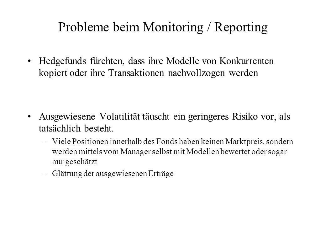 Probleme beim Monitoring / Reporting Hedgefunds fürchten, dass ihre Modelle von Konkurrenten kopiert oder ihre Transaktionen nachvollzogen werden Ausgewiesene Volatilität täuscht ein geringeres Risiko vor, als tatsächlich besteht.