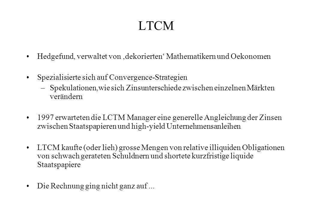 LTCM Hedgefund, verwaltet von dekorierten Mathematikern und Oekonomen Spezialisierte sich auf Convergence-Strategien –Spekulationen,wie sich Zinsunterschiede zwischen einzelnen Märkten verändern 1997 erwarteten die LCTM Manager eine generelle Angleichung der Zinsen zwischen Staatspapieren und high-yield Unternehmensanleihen LTCM kaufte (oder lieh) grosse Mengen von relative illiquiden Obligationen von schwach gerateten Schuldnern und shortete kurzfristige liquide Staatspapiere Die Rechnung ging nicht ganz auf...