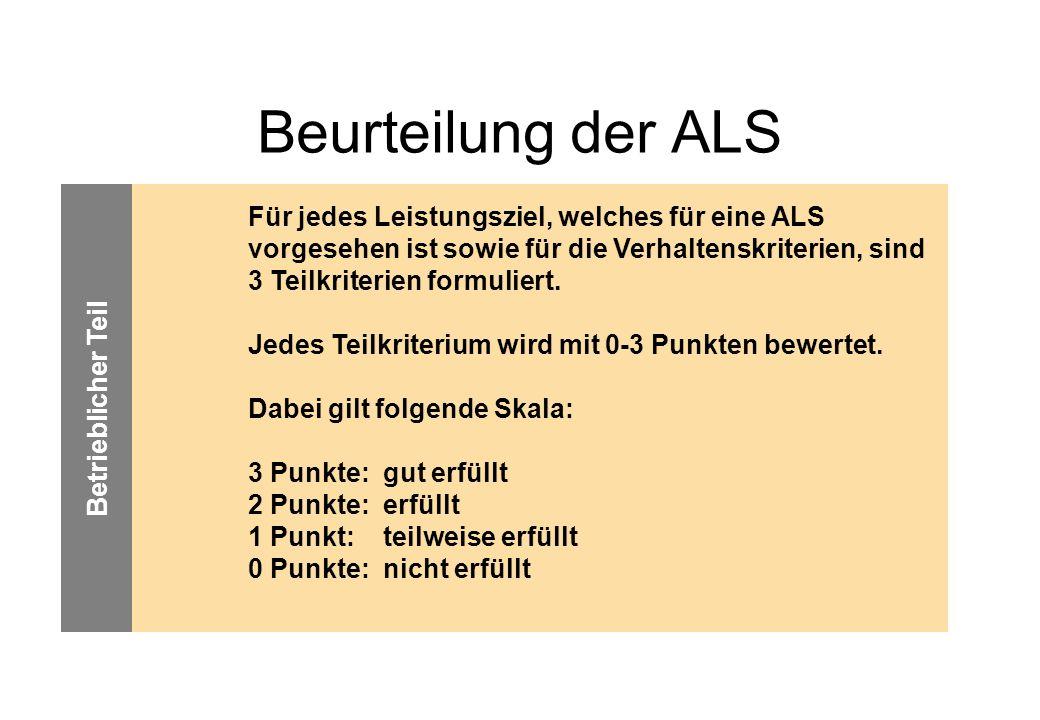 Für jedes Leistungsziel, welches für eine ALS vorgesehen ist sowie für die Verhaltenskriterien, sind 3 Teilkriterien formuliert.