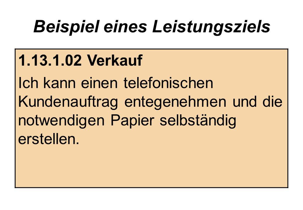 Beispiel eines Leistungsziels 1.13.1.02 Verkauf Ich kann einen telefonischen Kundenauftrag entegenehmen und die notwendigen Papier selbständig erstellen.