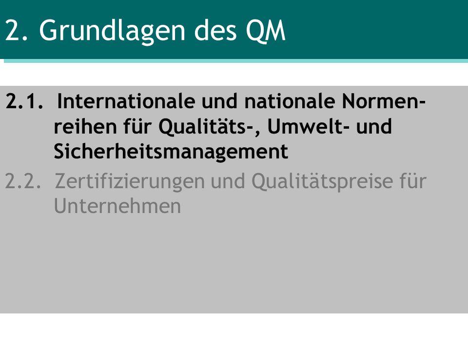 2. Grundlagen des QM 2.1. Internationale und nationale Normen- reihen für Qualitäts-, Umwelt- und Sicherheitsmanagement 2.2. Zertifizierungen und Qual
