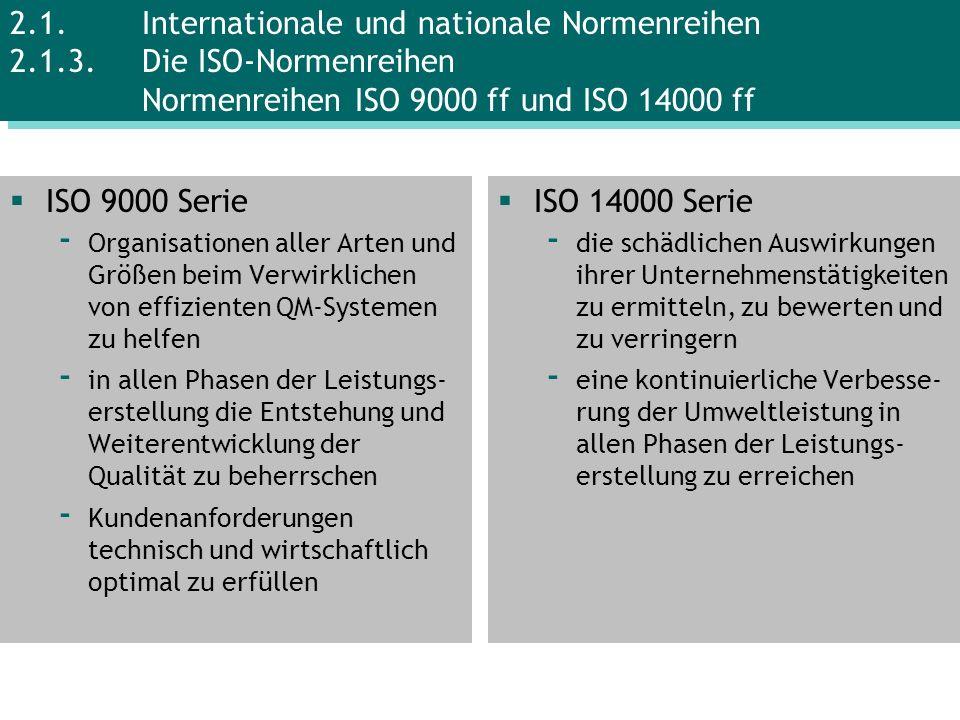 ISO 9000 Serie - Organisationen aller Arten und Größen beim Verwirklichen von effizienten QM-Systemen zu helfen - in allen Phasen der Leistungs- erste