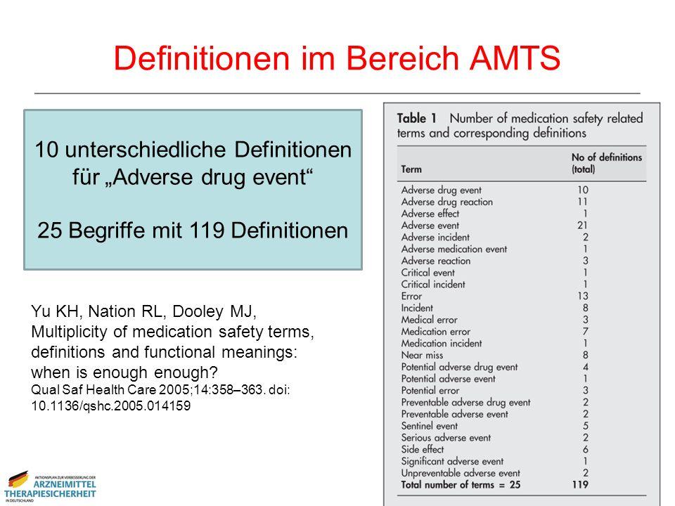 Definitionen 8: Arzneimitteltherapiebezogene Probleme (ATBP) ATBP Probleme sind sämtliche Situationen, die im Verlauf der Arzneimittelanwendung auftreten und den angestrebten Erfolg der Therapie tatsächlich oder potenziell gefährden können.