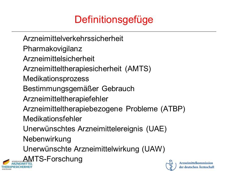Definitionsgefüge Arzneimittelverkehrssicherheit Pharmakovigilanz Arzneimittelsicherheit Arzneimitteltherapiesicherheit (AMTS) Medikationsprozess Best