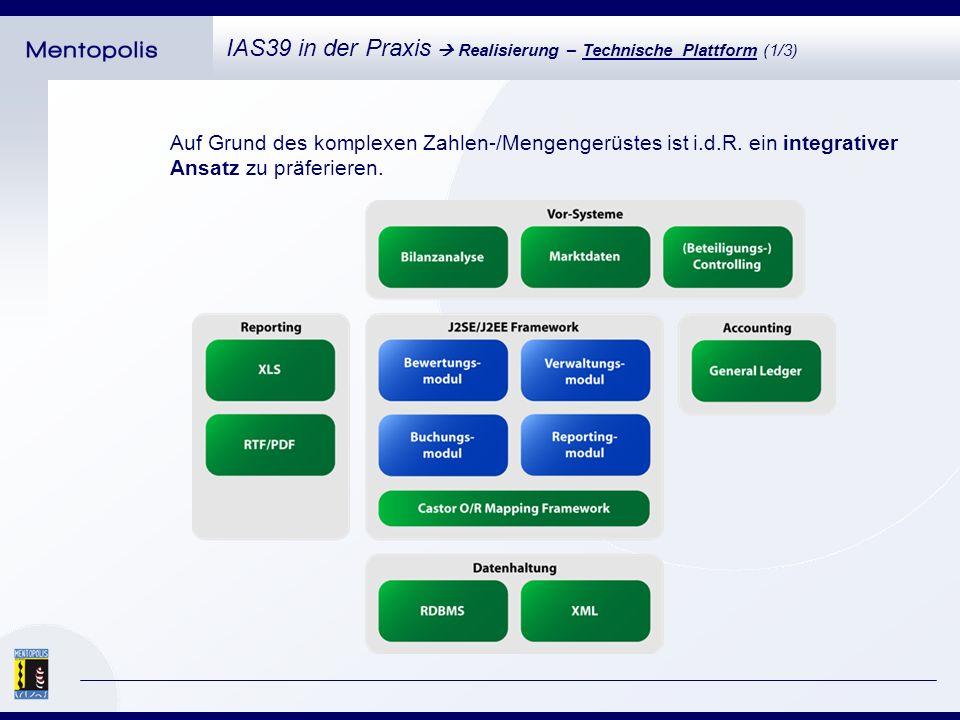 Technologische Detailinformationen: IAS39 in der Praxis Realisierung – Technische Plattform (2/3) Durchführung einer iterativen, testgetriebenen und objektorientierten Softwareentwicklung (u.a.