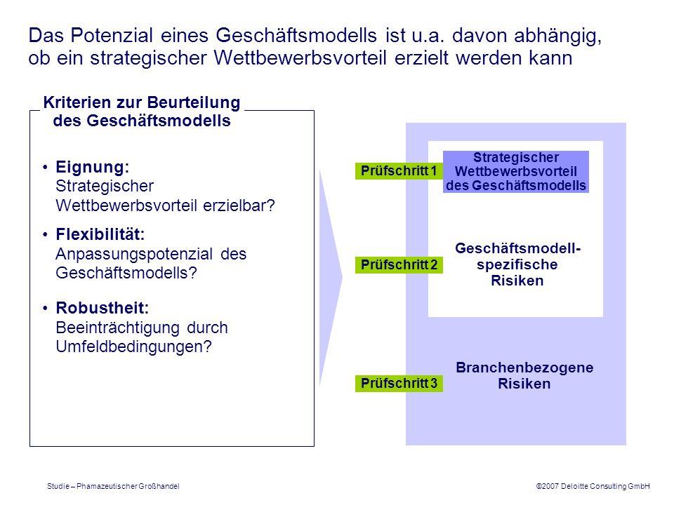 ©2007 Deloitte Consulting GmbH Studie – Phamazeutischer Großhandel Das Potenzial eines Geschäftsmodells ist u.a. davon abhängig, ob ein strategischer