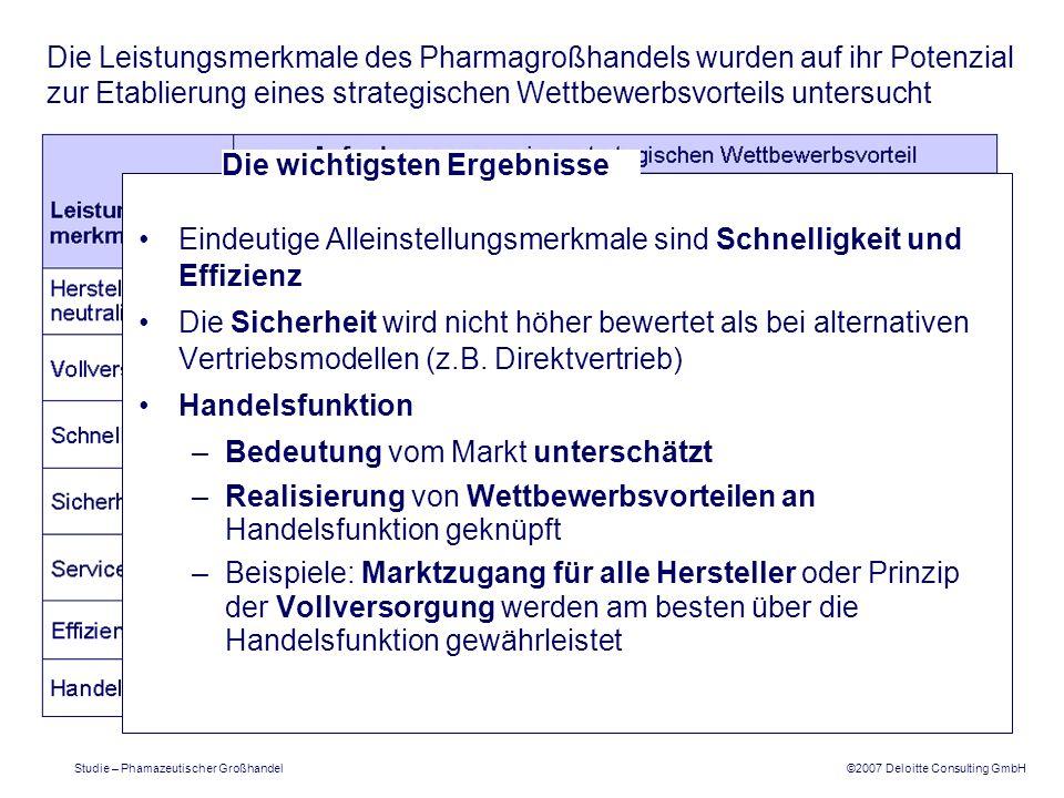 ©2007 Deloitte Consulting GmbH Studie – Phamazeutischer Großhandel Die Leistungsmerkmale des Pharmagroßhandels wurden auf ihr Potenzial zur Etablierun