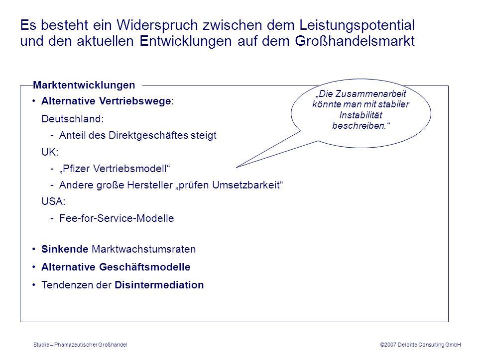 ©2007 Deloitte Consulting GmbH Studie – Phamazeutischer Großhandel Es besteht ein Widerspruch zwischen dem Leistungspotential und den aktuellen Entwic