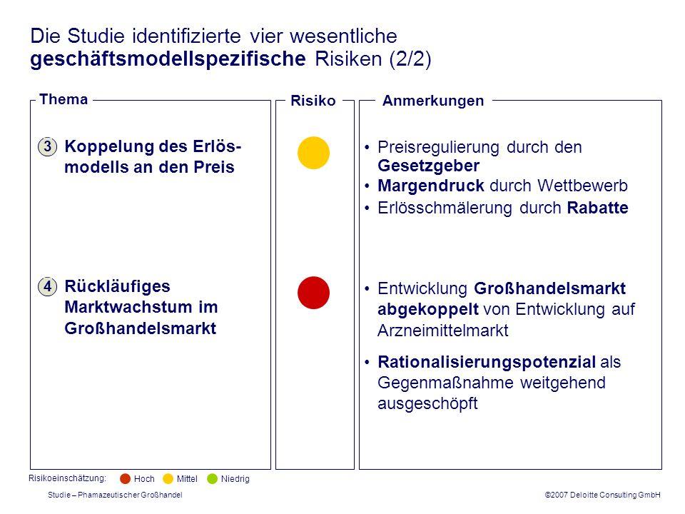 ©2007 Deloitte Consulting GmbH Studie – Phamazeutischer Großhandel Die Studie identifizierte vier wesentliche geschäftsmodellspezifische Risiken (2/2)