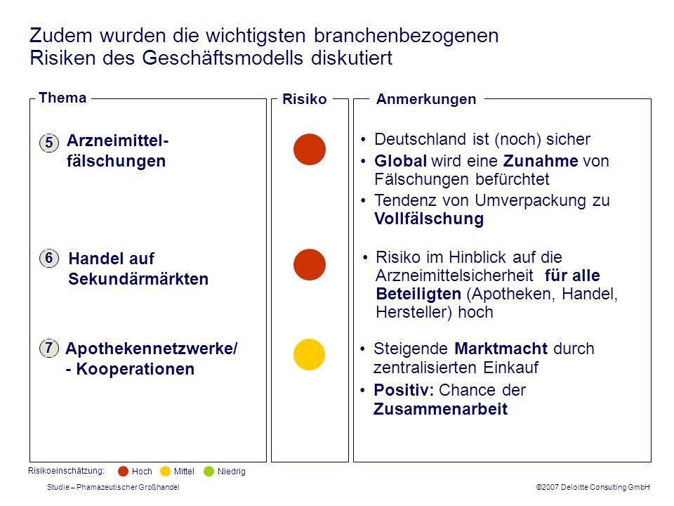©2007 Deloitte Consulting GmbH Studie – Phamazeutischer Großhandel Zudem wurden die wichtigsten branchenbezogenen Risiken des Geschäftsmodells diskuti