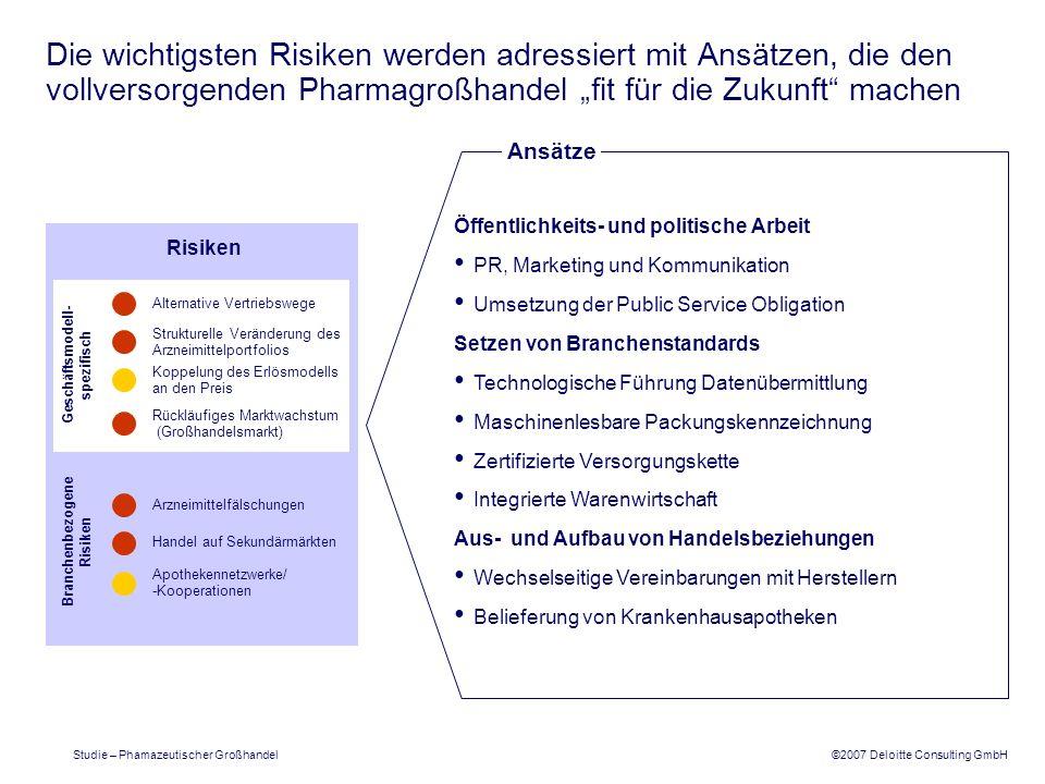 ©2007 Deloitte Consulting GmbH Studie – Phamazeutischer Großhandel Die wichtigsten Risiken werden adressiert mit Ansätzen, die den vollversorgenden Ph