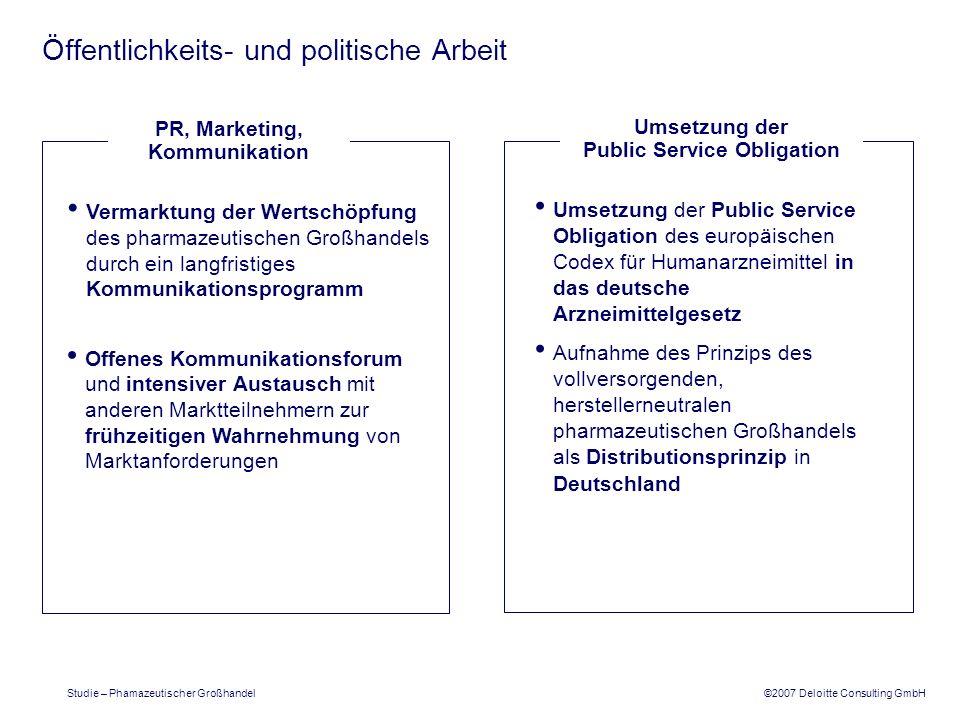 ©2007 Deloitte Consulting GmbH Studie – Phamazeutischer Großhandel Öffentlichkeits- und politische Arbeit Vermarktung der Wertschöpfung des pharmazeut