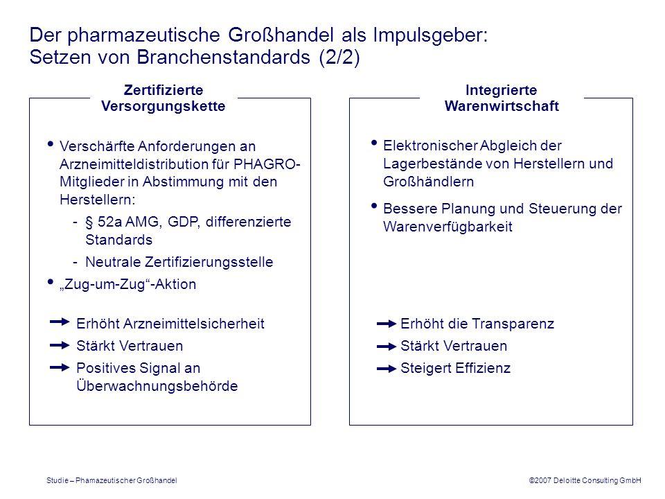 ©2007 Deloitte Consulting GmbH Studie – Phamazeutischer Großhandel Der pharmazeutische Großhandel als Impulsgeber: Setzen von Branchenstandards (2/2)