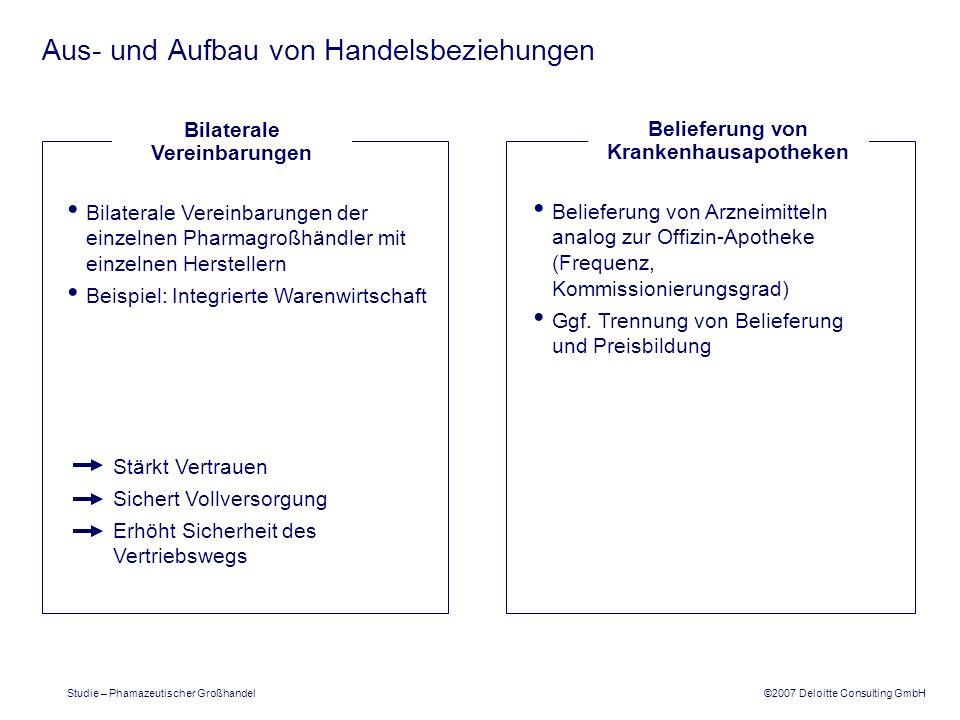 ©2007 Deloitte Consulting GmbH Studie – Phamazeutischer Großhandel Aus- und Aufbau von Handelsbeziehungen Bilaterale Vereinbarungen der einzelnen Phar