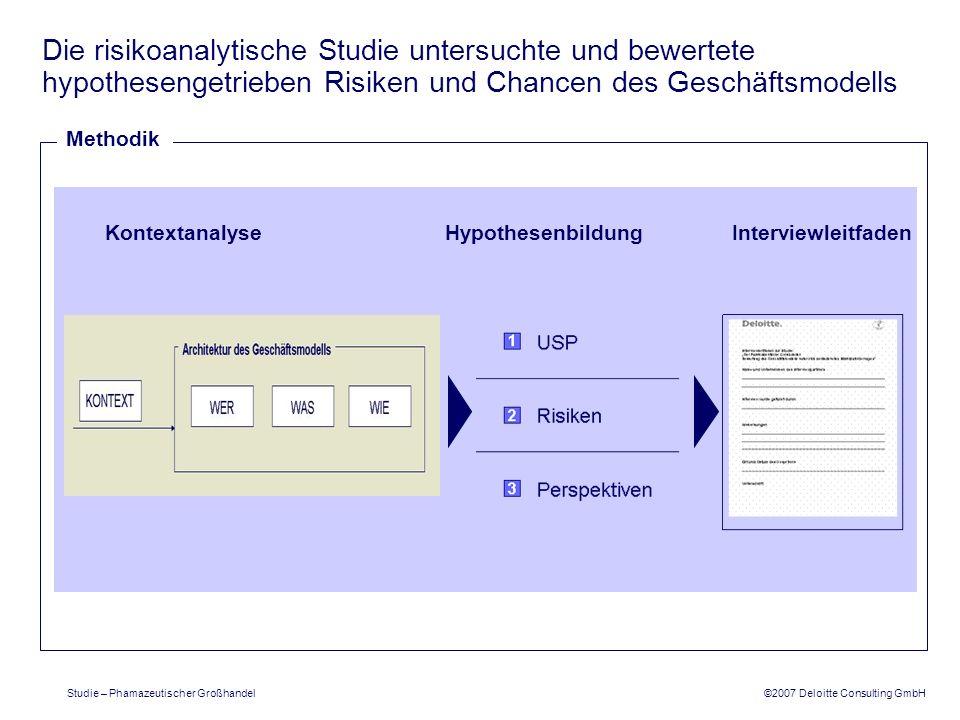 ©2007 Deloitte Consulting GmbH Studie – Phamazeutischer Großhandel Die risikoanalytische Studie untersuchte und bewertete hypothesengetrieben Risiken