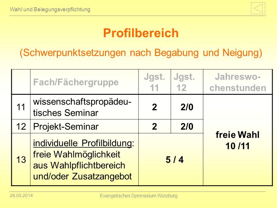 26.03.2014 Evangelisches Gymnasium Würzburg Wahl und Belegungsverpflichtung Profilbereich (Schwerpunktsetzungen nach Begabung und Neigung) Fach/Fächer