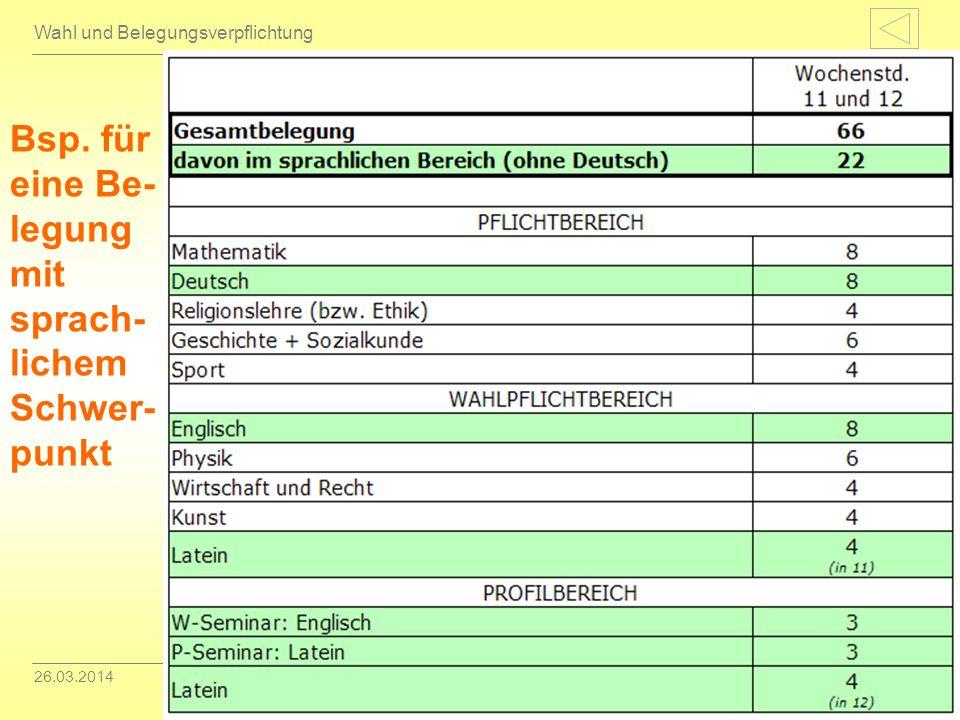 26.03.2014 Evangelisches Gymnasium Würzburg Wahl und Belegungsverpflichtung Bsp. für eine Be- legung mit sprach- lichem Schwer- punkt
