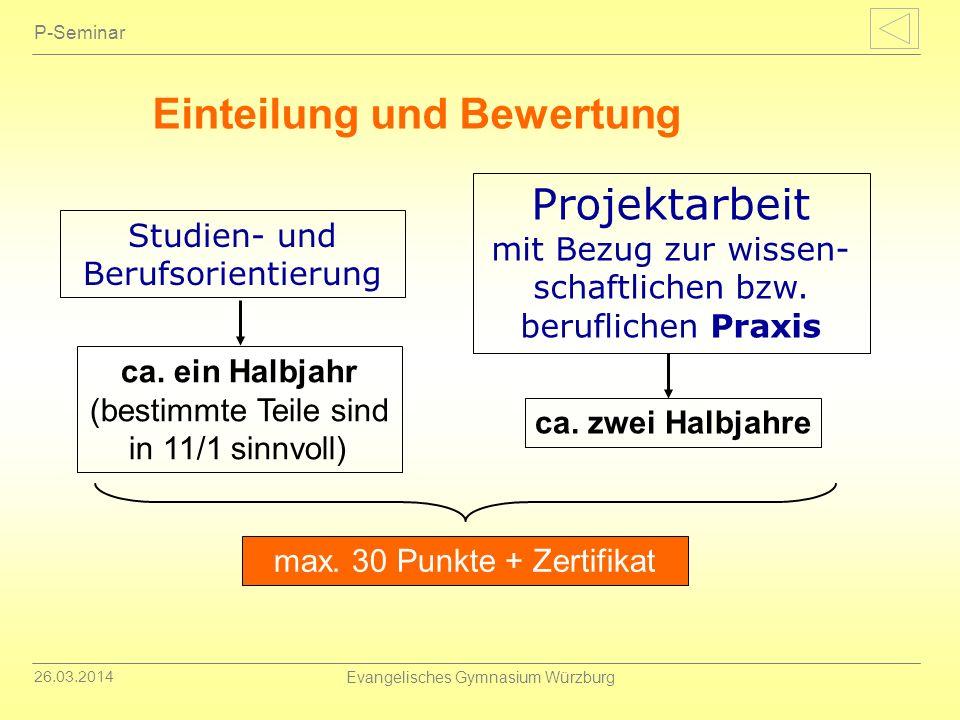 26.03.2014 Evangelisches Gymnasium Würzburg P-Seminar ca. ein Halbjahr (bestimmte Teile sind in 11/1 sinnvoll) ca. zwei Halbjahre max. 30 Punkte + Zer