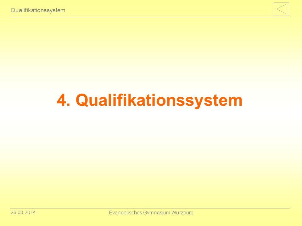 26.03.2014 Evangelisches Gymnasium Würzburg Qualifikationssystem 4. Qualifikationssystem