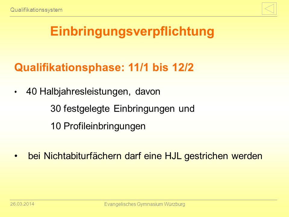 26.03.2014 Evangelisches Gymnasium Würzburg Qualifikationssystem Einbringungsverpflichtung Qualifikationsphase: 11/1 bis 12/2 40 Halbjahresleistungen,