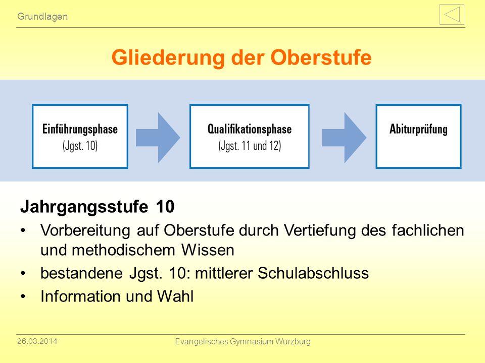26.03.2014 Evangelisches Gymnasium Würzburg P-Seminar ca.