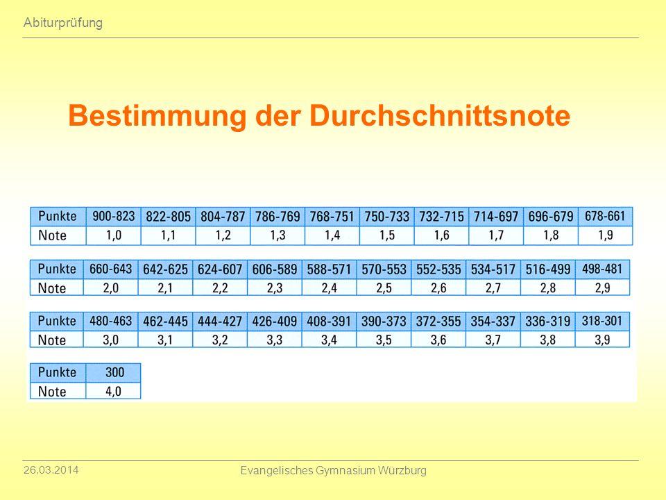 26.03.2014 Evangelisches Gymnasium Würzburg Abiturprüfung Bestimmung der Durchschnittsnote