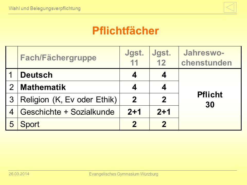 26.03.2014 Evangelisches Gymnasium Würzburg Wahl und Belegungsverpflichtung Pflichtfächer Fach/Fächergruppe Jgst. 11 Jgst. 12 Jahreswo- chenstunden 1D