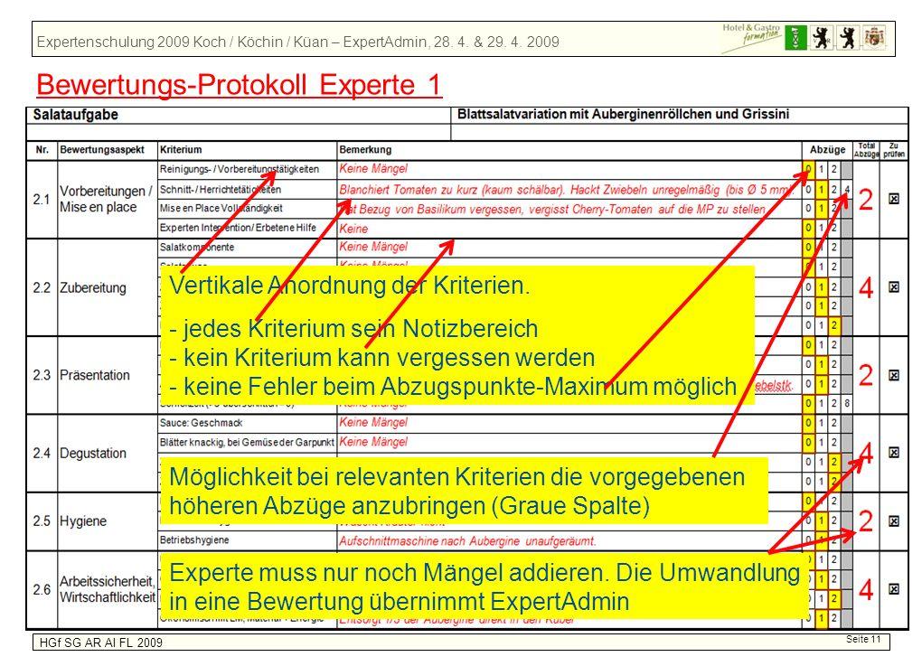 Expertenschulung 2009 Koch / Köchin / Küan – ExpertAdmin, 28. 4. & 29. 4. 2009 HGf SG AR AI FL 2009 Seite 11 Bewertungs-Protokoll Experte 1 Vertikale