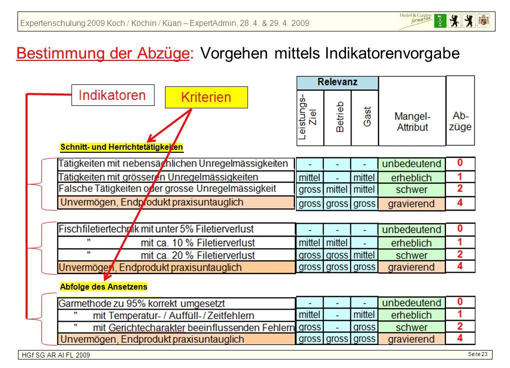 Expertenschulung 2009 Koch / Köchin / Küan – ExpertAdmin, 28. 4. & 29. 4. 2009 HGf SG AR AI FL 2009 Seite 23 Bestimmung der Abzüge: Vorgehen mittels I