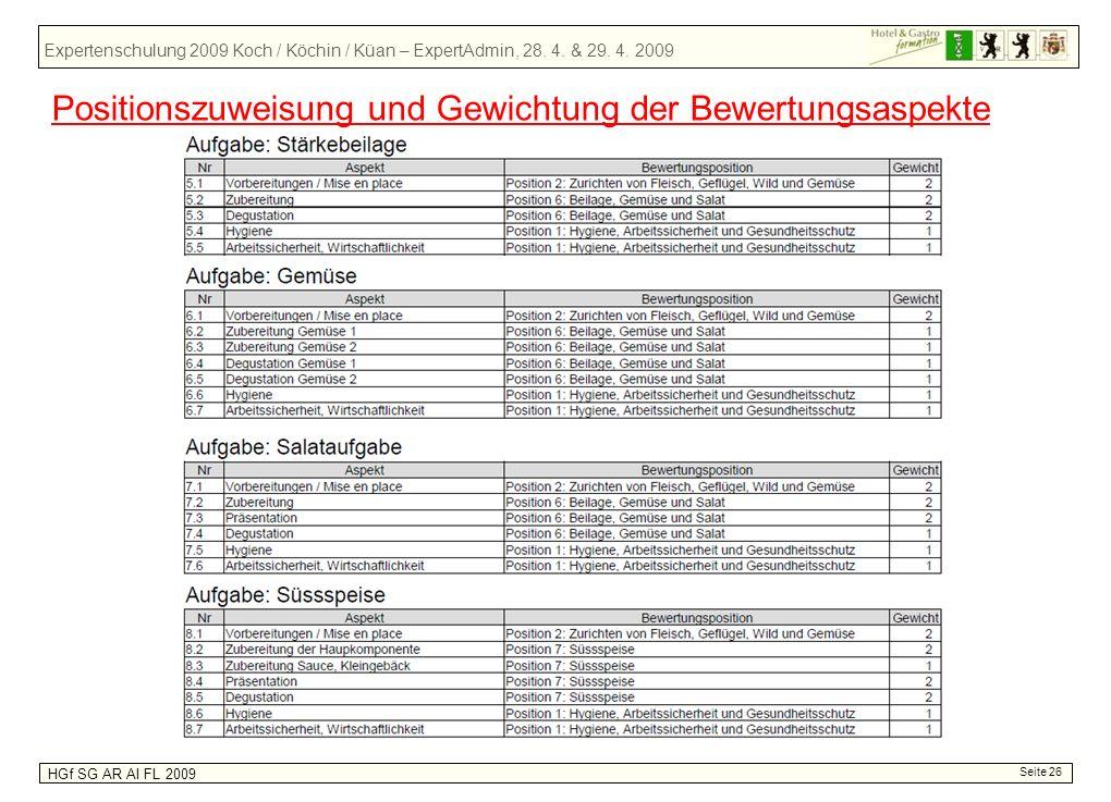 Expertenschulung 2009 Koch / Köchin / Küan – ExpertAdmin, 28. 4. & 29. 4. 2009 HGf SG AR AI FL 2009 Positionszuweisung und Gewichtung der Bewertungsas