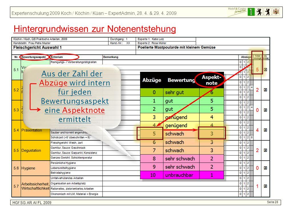 Expertenschulung 2009 Koch / Köchin / Küan – ExpertAdmin, 28. 4. & 29. 4. 2009 HGf SG AR AI FL 2009 Hintergrundwissen zur Notenentstehung Seite 28 Aus