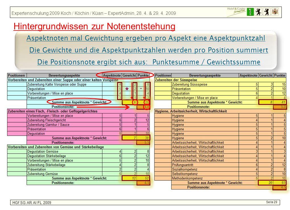 Expertenschulung 2009 Koch / Köchin / Küan – ExpertAdmin, 28. 4. & 29. 4. 2009 HGf SG AR AI FL 2009 Seite 29 Aspektnoten mal Gewichtung ergeben pro As