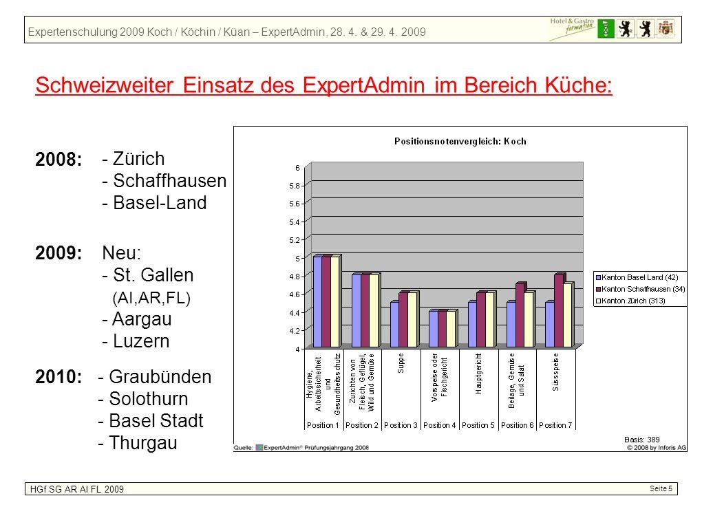 Expertenschulung 2009 Koch / Köchin / Küan – ExpertAdmin, 28. 4. & 29. 4. 2009 HGf SG AR AI FL 2009 Seite 5 Schweizweiter Einsatz des ExpertAdmin im B