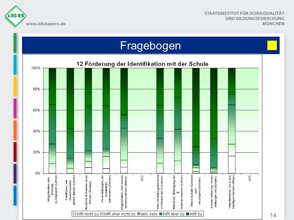 Fragebogen Realschule – Evaluationsteam Oberbayern Ost14