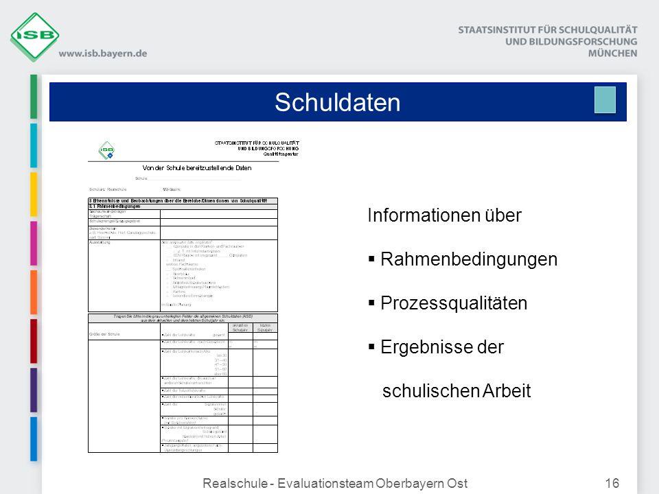 Schuldaten Realschule - Evaluationsteam Oberbayern Ost16 Informationen über Rahmenbedingungen Prozessqualitäten Ergebnisse der schulischen Arbeit