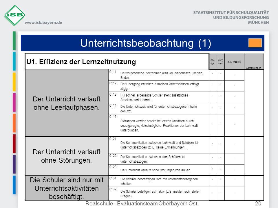 Unterrichtsbeobachtung (1) Realschule - Evaluationsteam Oberbayern Ost20 U1. Effizienz der Lernzeitnutzung (ehe r) ja (eher) nein k. A. möglich Anmerk